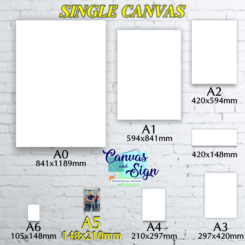 Canvas and Sign